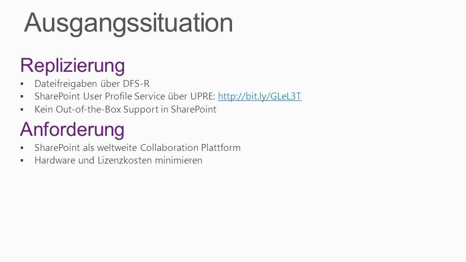 Ausgangssituation Replizierung Dateifreigaben über DFS-R SharePoint User Profile Service über UPRE: http://bit.ly/GLeL3Thttp://bit.ly/GLeL3T Kein Out-of-the-Box Support in SharePoint Anforderung SharePoint als weltweite Collaboration Plattform Hardware und Lizenzkosten minimieren