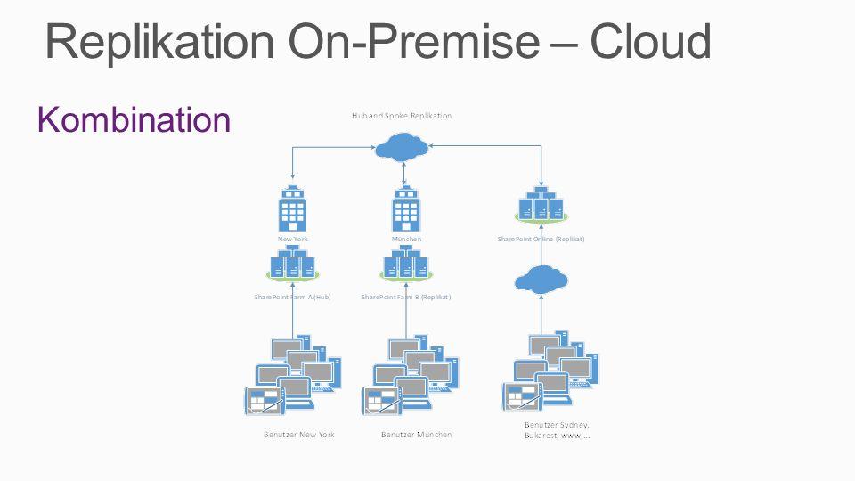 Replikation On-Premise – Cloud Kombination