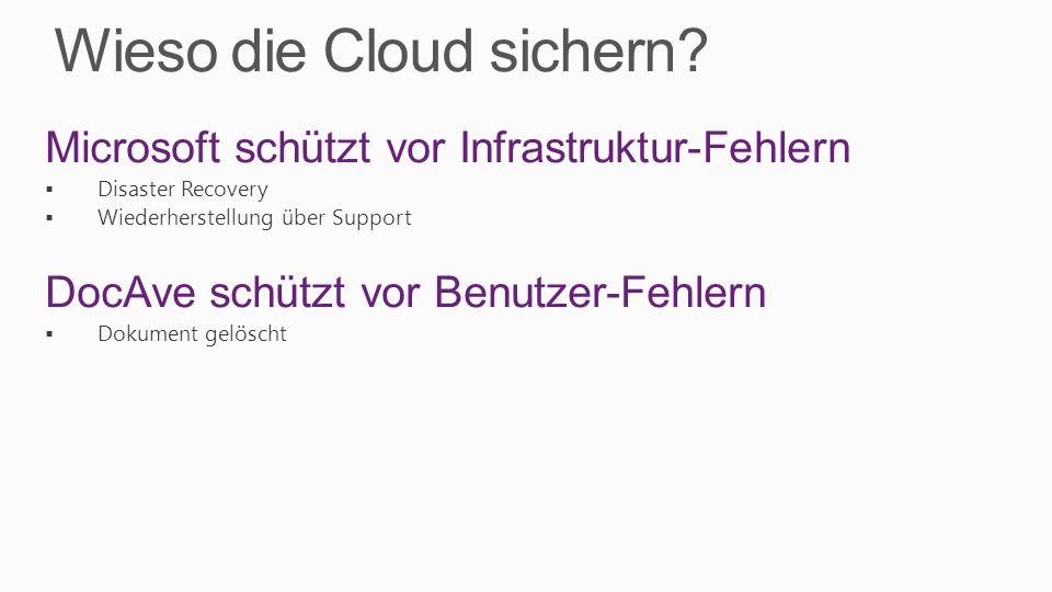 Wieso die Cloud sichern.