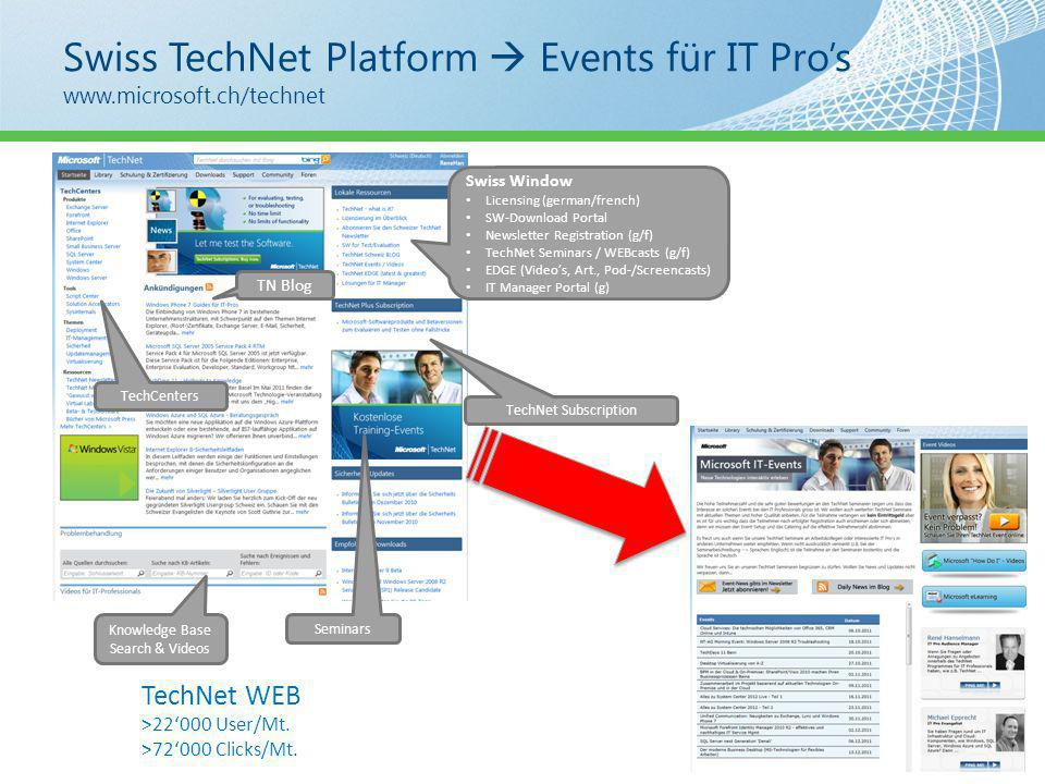 Swiss TechNet Platform Events für IT Pros www.microsoft.ch/technet 3 TechNet WEB >22000 User/Mt.