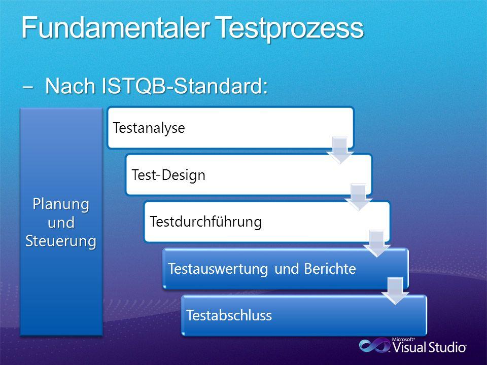 TestanalyseTest-DesignTestdurchführung Testauswertung und Berichte Testabschluss Planung und Steuerung