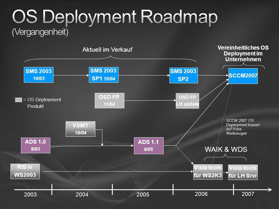200320042005 2006 ADS 1.0 9/03 SMS 2003 10/03 SMS 2003 SP1 10/04 ADS 1.1 9/05 SMS 2003 SP2 OSD FP 11/04 VSMT 10/04 SCCM2007 Vereinheitliches OS Deployment im Unternehmen Vista tools für WS2K3 SCCM 2007 OS Deployment basiert auf Vista Werkzeugen 2007 RIS in WS2003 = OS Deployment Produkt Produkt Vista tools für LH Srvr OSD FP LH update Aktuell im Verkauf WAIK & WDS