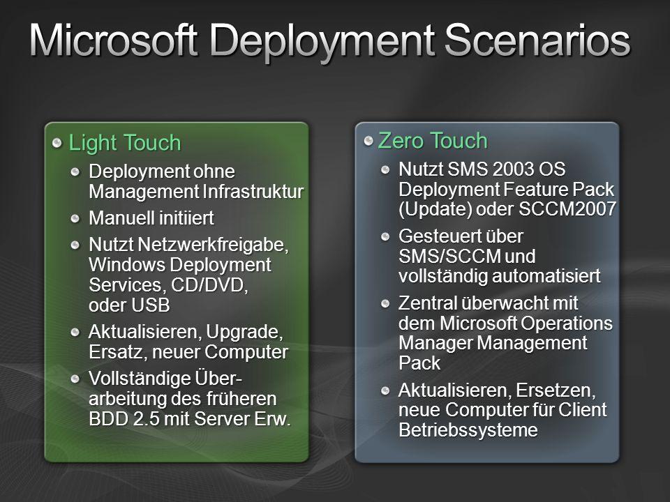 Light Touch Deployment ohne Management Infrastruktur Manuell initiiert Nutzt Netzwerkfreigabe, Windows Deployment Services, CD/DVD, oder USB Aktualisieren, Upgrade, Ersatz, neuer Computer Vollständige Über- arbeitung des früheren BDD 2.5 mit Server Erw.
