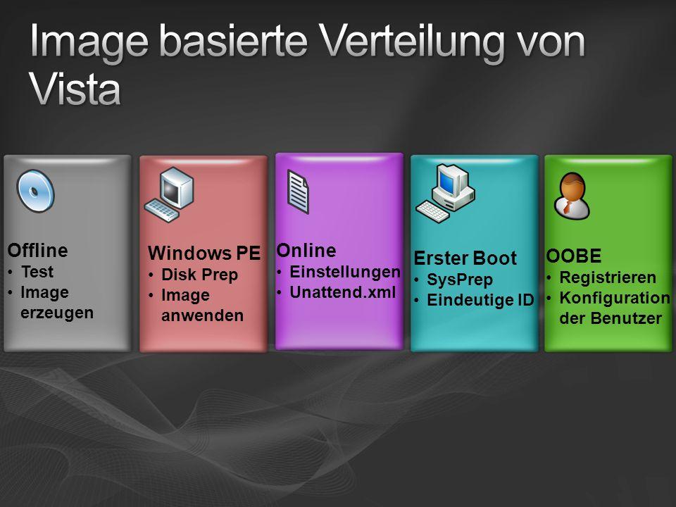 Offline Test Image erzeugen Windows PE Disk Prep Image anwenden Online Einstellungen Unattend.xml Erster Boot SysPrep Eindeutige ID OOBE Registrieren Konfiguration der Benutzer