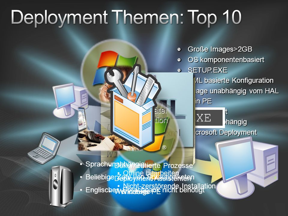 { Betriebssysteme installieren } Der System Center Configuration Manager 2007