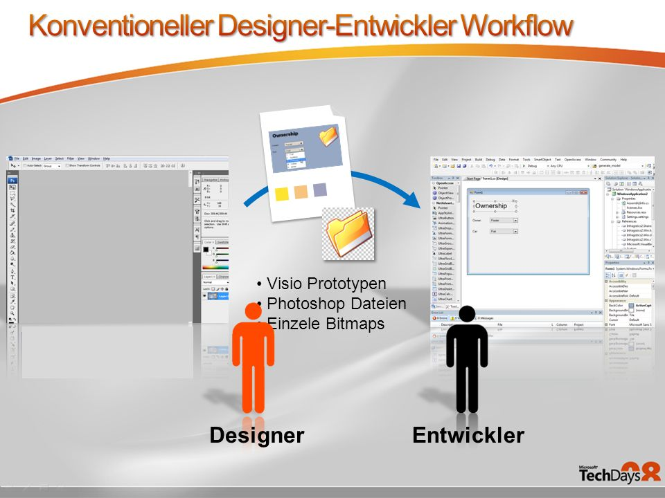 Einweg vom Designer zum Entwickler (kein Roundtrip) Medienbruch durch unterschiedliche Dateiformate WinForms Controls lassen sich nicht beliebig stylen Entwickler versucht Design nachzubauen