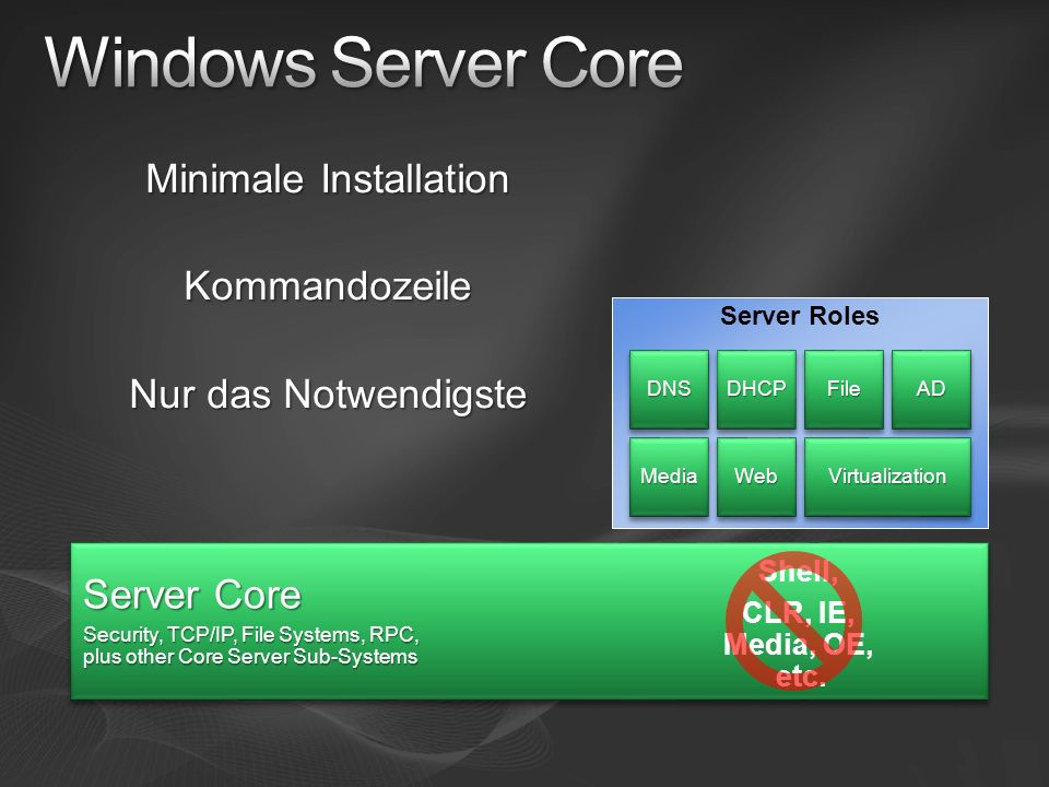 Minimale Installation Kommandozeile Nur das Notwendigste Server Roles Server Core Security, TCP/IP, File Systems, RPC, plus other Core Server Sub-Syst