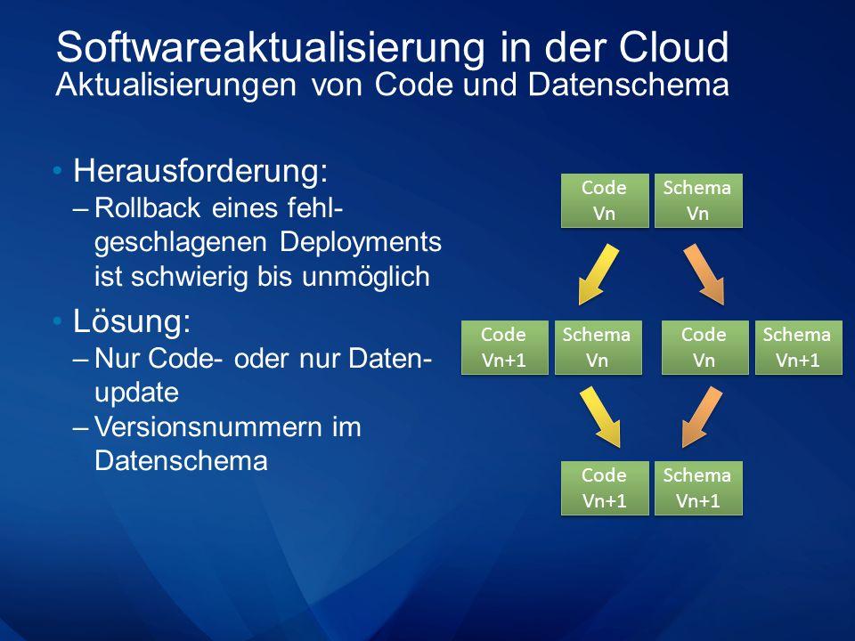 Softwareaktualisierung in der Cloud Aktualisierungen von Code und Datenschema Herausforderung: –Rollback eines fehl- geschlagenen Deployments ist schwierig bis unmöglich Lösung: –Nur Code- oder nur Daten- update –Versionsnummern im Datenschema Code Vn Schema Vn Code Vn Schema Vn+1 Code Vn+1 Schema Vn Code Vn+1 Schema Vn+1