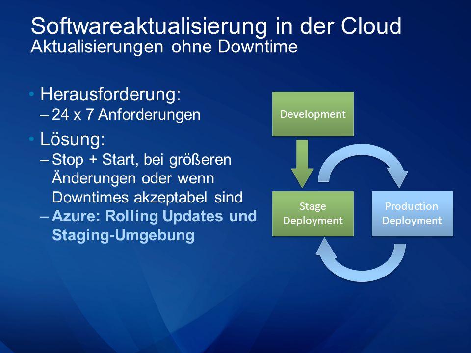 Softwareaktualisierung in der Cloud Aktualisierungen ohne Downtime Herausforderung: –24 x 7 Anforderungen Lösung: –Stop + Start, bei größeren Änderungen oder wenn Downtimes akzeptabel sind –Azure: Rolling Updates und Staging-Umgebung Stage Deployment Production Deployment Development