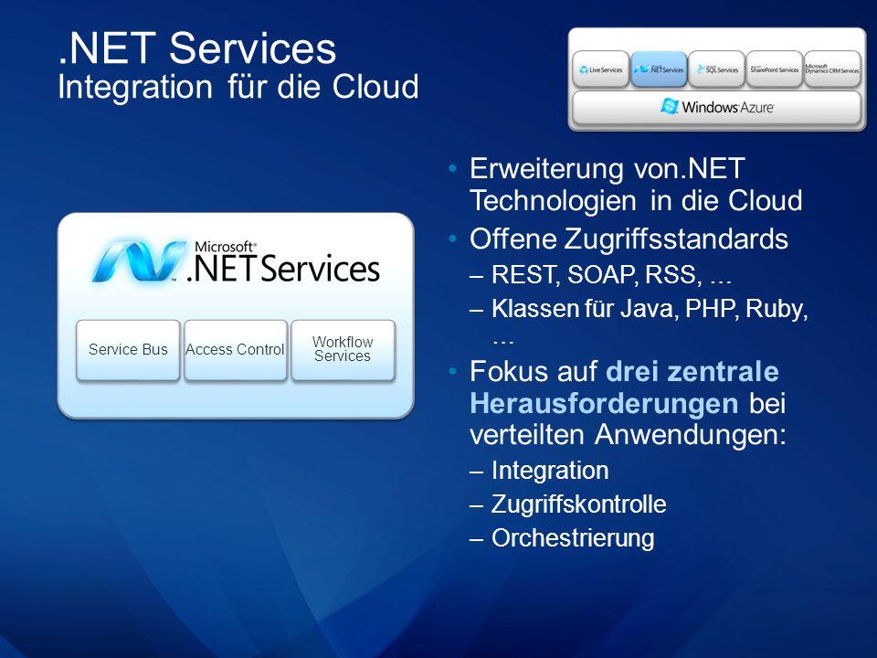 Service Bus Access Control Workflow Services.NET Services Integration für die Cloud Erweiterung von.NET Technologien in die Cloud Offene Zugriffsstandards –REST, SOAP, RSS, … –Klassen für Java, PHP, Ruby, … Fokus auf drei zentrale Herausforderungen bei verteilten Anwendungen: –Integration –Zugriffskontrolle –Orchestrierung
