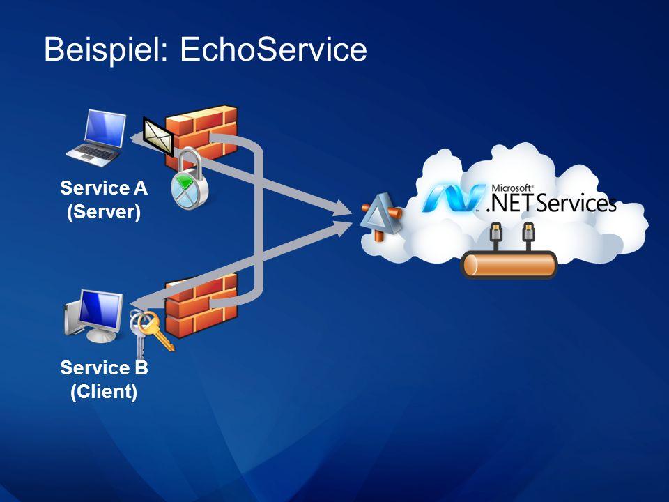 Beispiel: EchoService Service A (Server) Service B (Client)