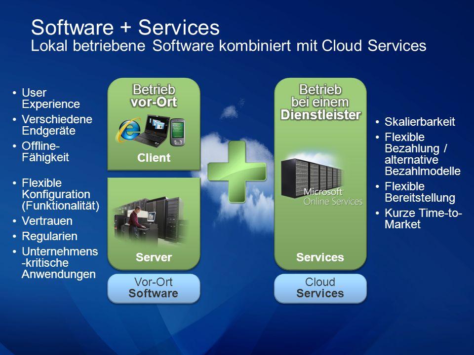 Software + Services Lokal betriebene Software kombiniert mit Cloud Services Client ServerServices Vor-Ort Software Cloud Services Flexible Konfigurati
