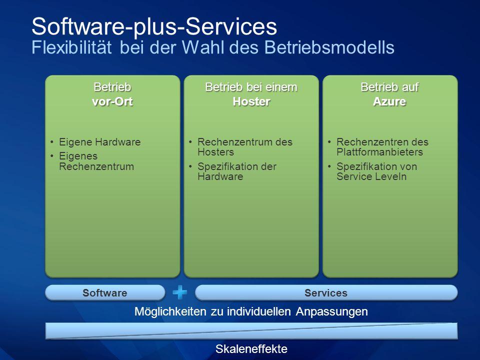 Betrieb bei einem Hoster Betrieb auf Azure Software-plus-Services Flexibilität bei der Wahl des Betriebsmodells Skaleneffekte Möglichkeiten zu individuellen Anpassungen Software Services Betrieb vor-Ort Eigene Hardware Eigenes Rechenzentrum Rechenzentrum des Hosters Spezifikation der Hardware Rechenzentren des Plattformanbieters Spezifikation von Service Leveln
