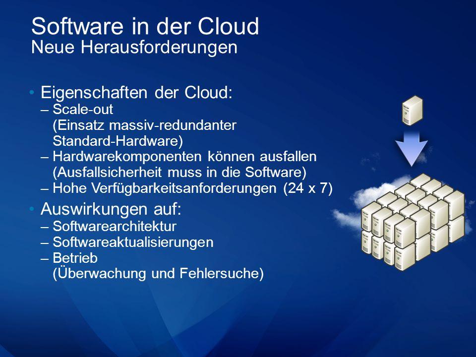Software in der Cloud Neue Herausforderungen Eigenschaften der Cloud: –Scale-out (Einsatz massiv-redundanter Standard-Hardware) –Hardwarekomponenten können ausfallen (Ausfallsicherheit muss in die Software) –Hohe Verfügbarkeitsanforderungen (24 x 7) Auswirkungen auf: –Softwarearchitektur –Softwareaktualisierungen –Betrieb (Überwachung und Fehlersuche)