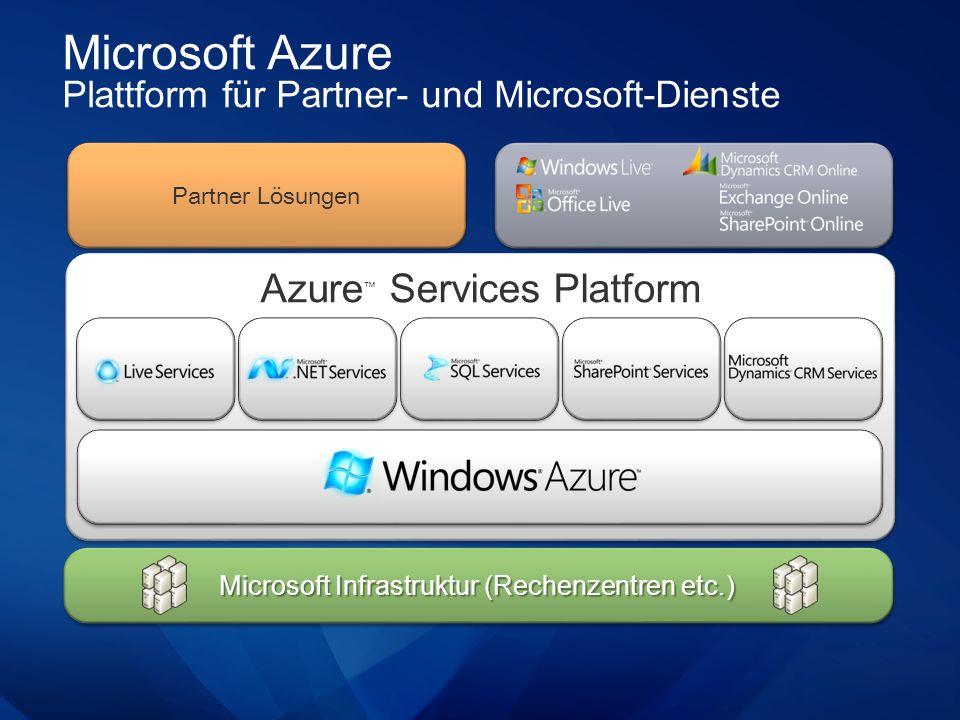 Azure Services Platform Microsoft Infrastruktur (Rechenzentren etc.) Partner Lösungen Microsoft Azure Plattform für Partner- und Microsoft-Dienste