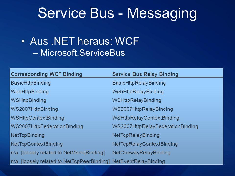 Aus.NET heraus: WCF –Microsoft.ServiceBus Service Bus - Messaging