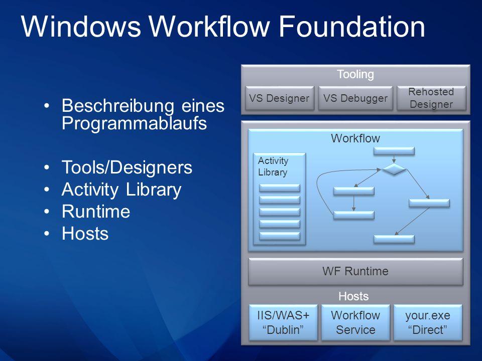 WF Runtime Beschreibung eines Programmablaufs Tools/Designers Activity Library Runtime Hosts Windows Workflow Foundation Tooling VS Designer VS Debugg