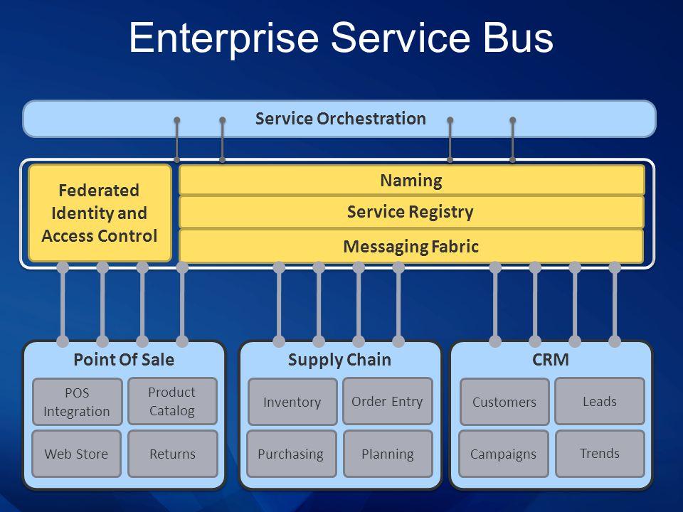 Portal http://workflow.ex.azure.microsoft.com http://workflow.ex.azure.microsoft.com Neue Aktivitäten für die Windows Azure Plattform APIs zum installieren, ausführen und betreiben von Workflows in-the-cloud Orchestrierung von Diensten –Unternehmensübergreifende Dienste –Zugriff für Kunden und Partner durch Access Control Workflow Service – Überblick Zuverlässiger, skalierbarer off-premises host für Workflows