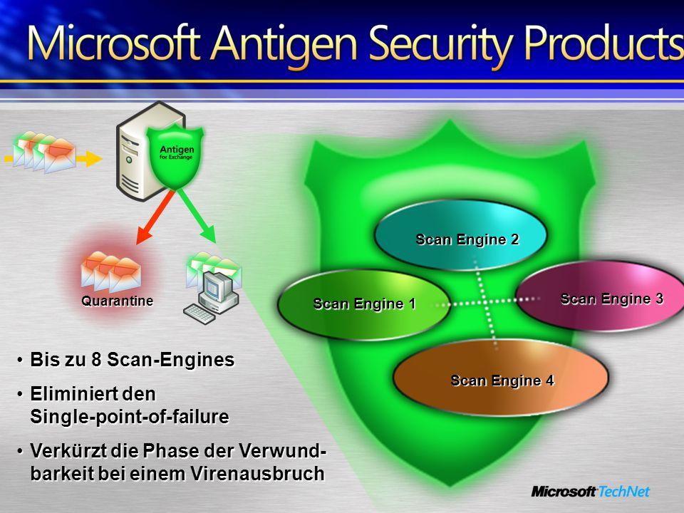 Bis zu 8 Scan-EnginesBis zu 8 Scan-Engines Eliminiert den Single-point-of-failureEliminiert den Single-point-of-failure Verkürzt die Phase der Verwund