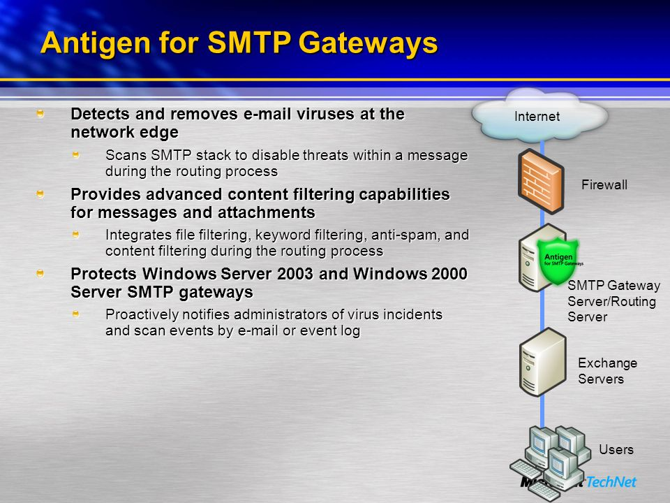 Antigen for SMTP Gateways Detects and removes e-mail viruses at the network edge Scans SMTP stack to disable threats within a message during the routi