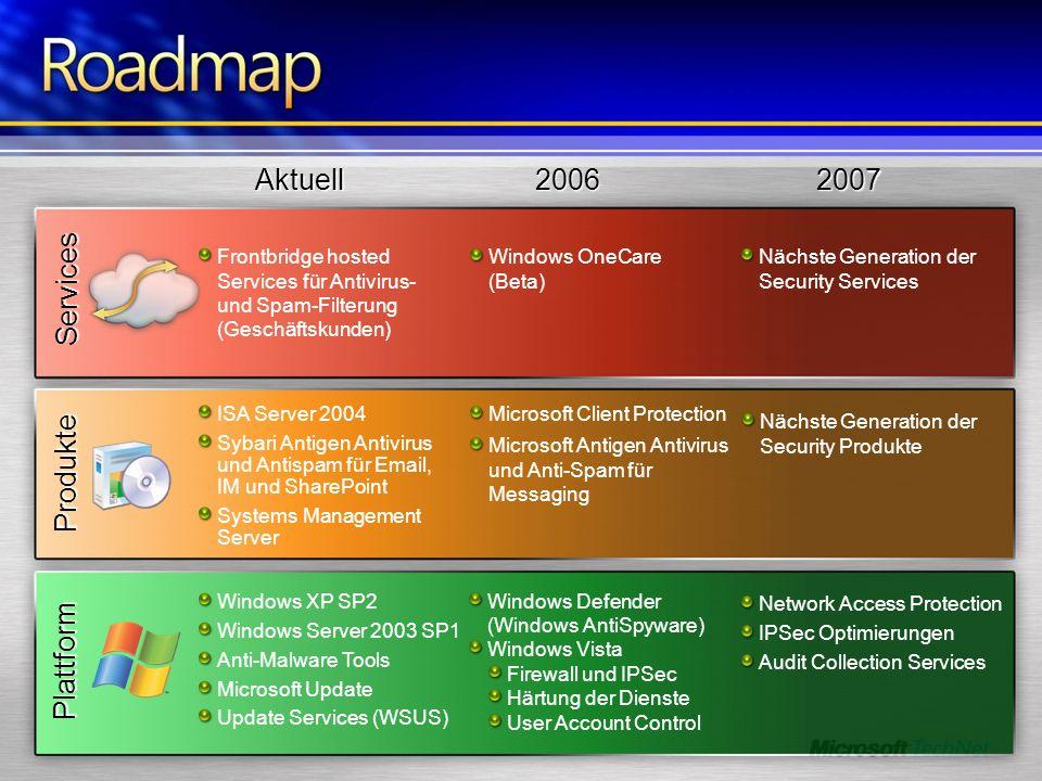 Aktuell20072006 Services Plattform Produkte Frontbridge hosted Services für Antivirus- und Spam-Filterung (Geschäftskunden) ISA Server 2004 Sybari Ant
