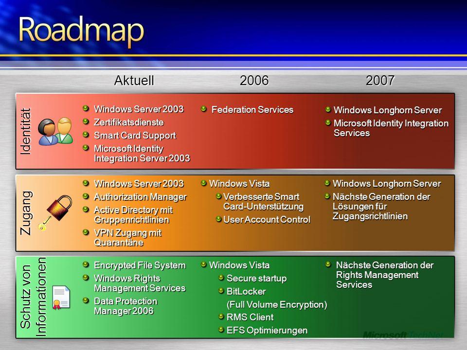 Aktuell20072006 Identität Zugang Windows Server 2003 Zertifikatsdienste Smart Card Support Microsoft Identity Integration Server 2003 Windows Server 2