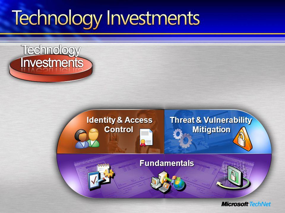 Identity & Access Control Threat & Vulnerability Mitigation Fundamentals