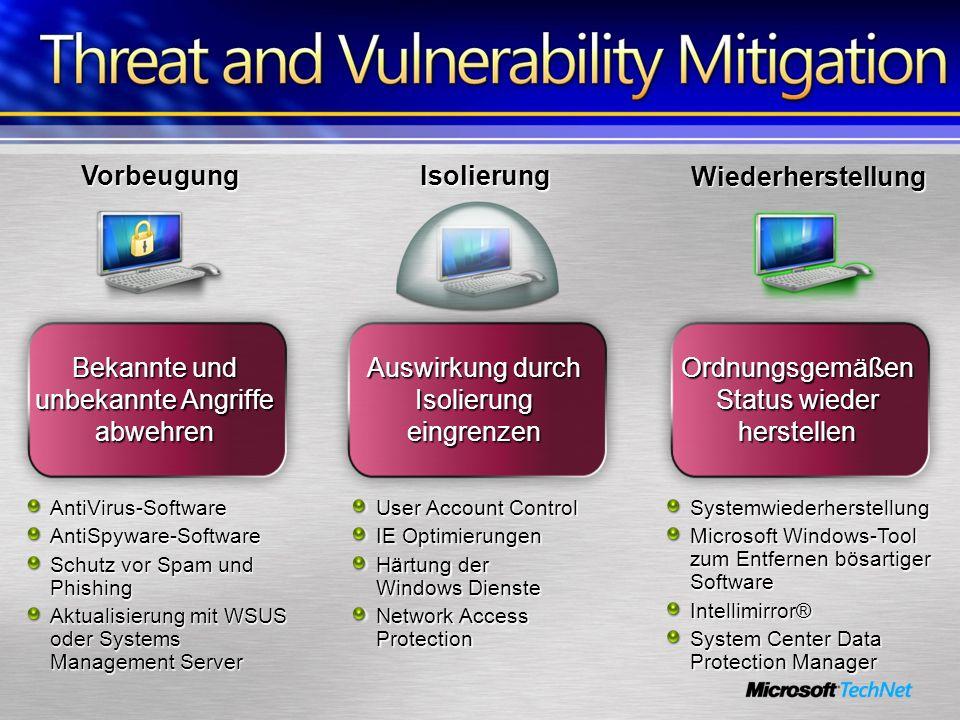 IsolierungVorbeugung Wiederherstellung AntiVirus-SoftwareAntiSpyware-Software Schutz vor Spam und Phishing Aktualisierung mit WSUS oder Systems Manage