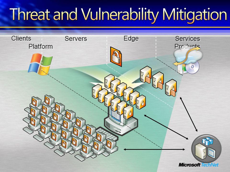 Products PlatformClients Servers Edge Services