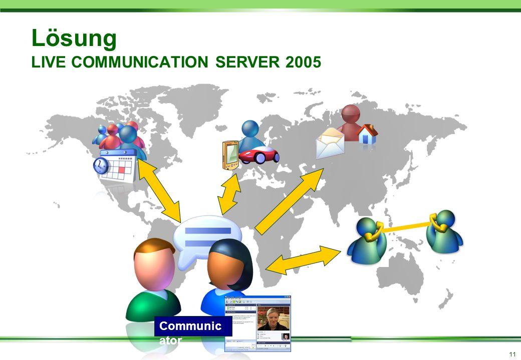 11 Lösung LIVE COMMUNICATION SERVER 2005 Communic ator