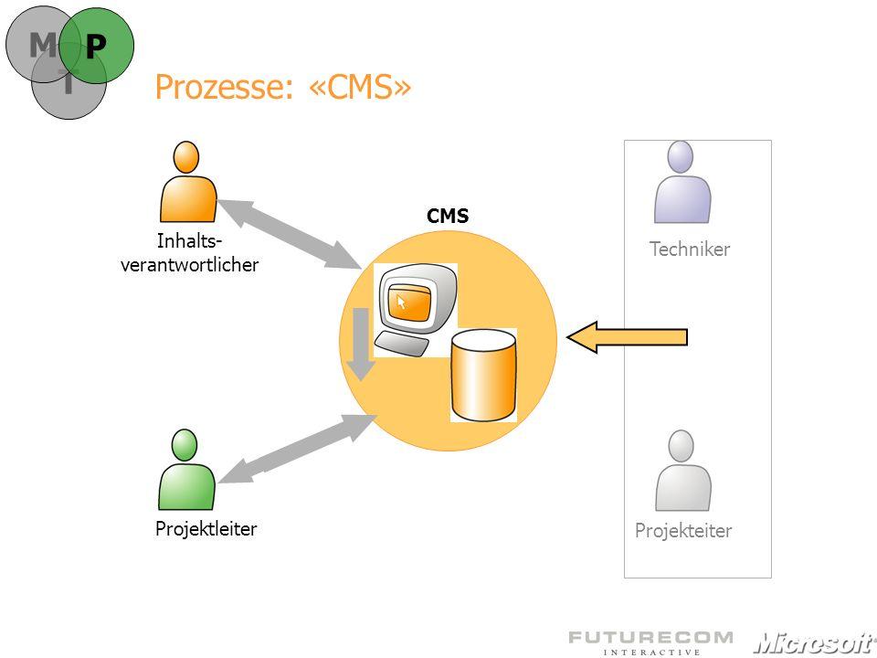 Prozesse: «CMS» T M P Inhalts- verantwortlicher Projektleiter Projekteiter Techniker CMS