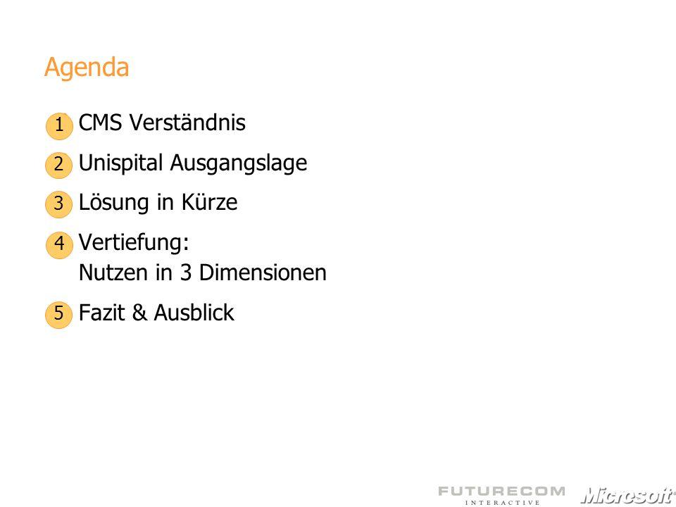 Agenda 1)CMS Verständnis 2)Unispital Ausgangslage 3)Lösung in Kürze 4)Vertiefung: Nutzen in 3 Dimensionen 5)Fazit & Ausblick 12345