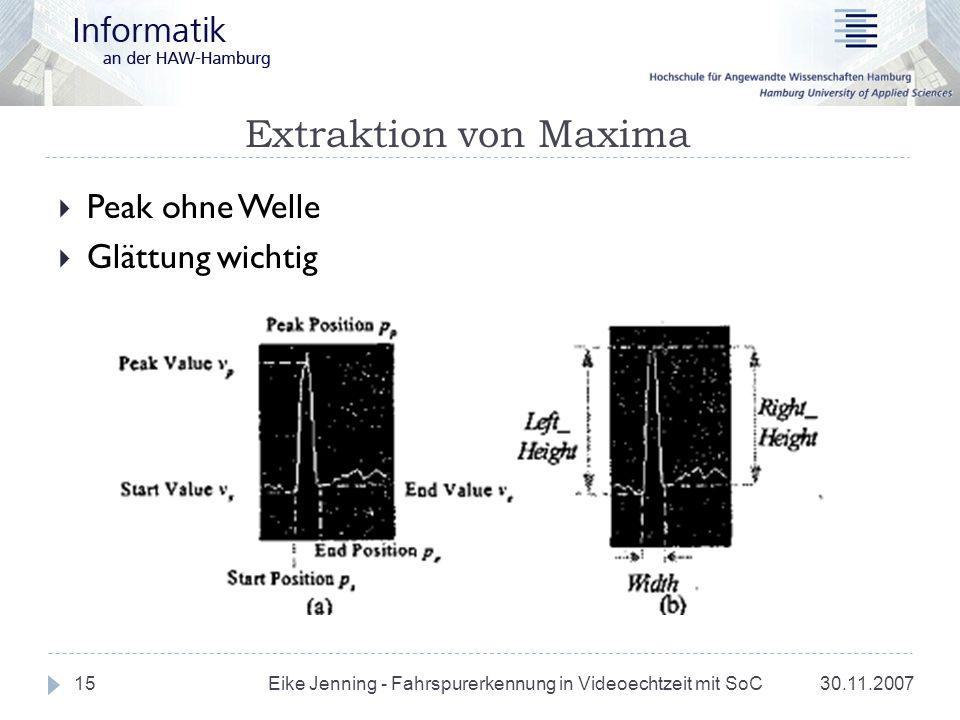 Extraktion von Maxima 30.11.2007 Eike Jenning - Fahrspurerkennung in Videoechtzeit mit SoC 15 Peak ohne Welle Glättung wichtig