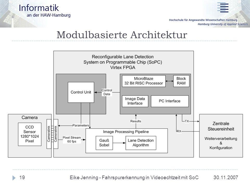 Modulbasierte Architektur 30.11.2007 Eike Jenning - Fahrspurerkennung in Videoechtzeit mit SoC 19