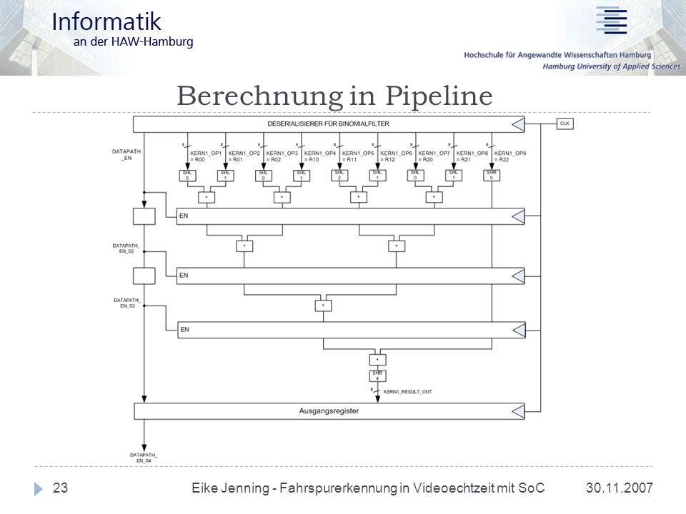 Berechnung in Pipeline 30.11.2007 Eike Jenning - Fahrspurerkennung in Videoechtzeit mit SoC 23