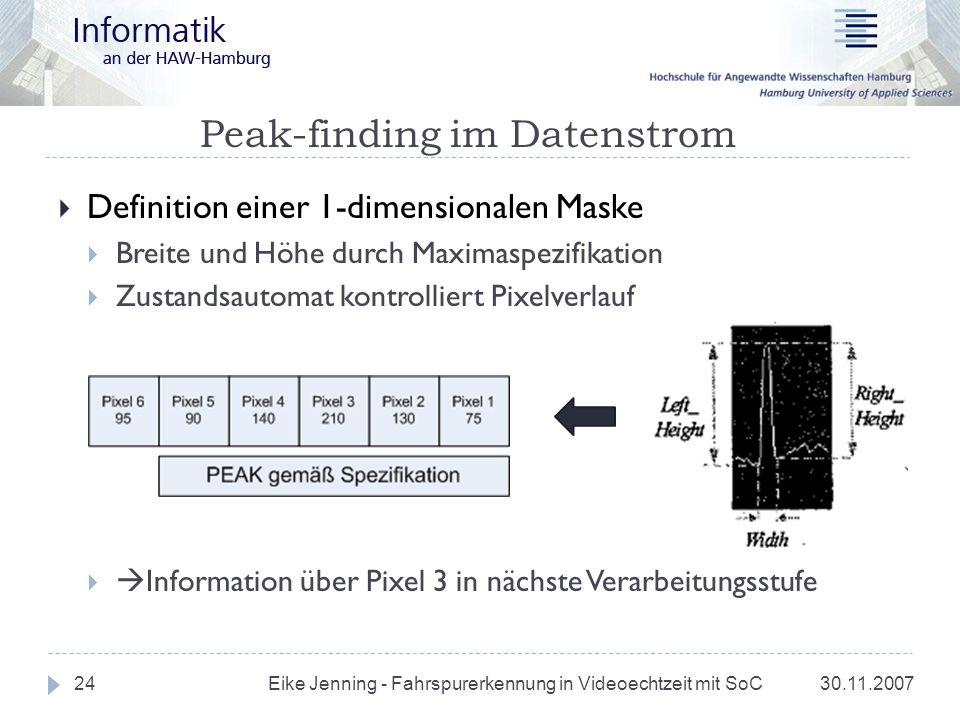 Peak-finding im Datenstrom 30.11.2007 Eike Jenning - Fahrspurerkennung in Videoechtzeit mit SoC 24 Definition einer 1-dimensionalen Maske Breite und H