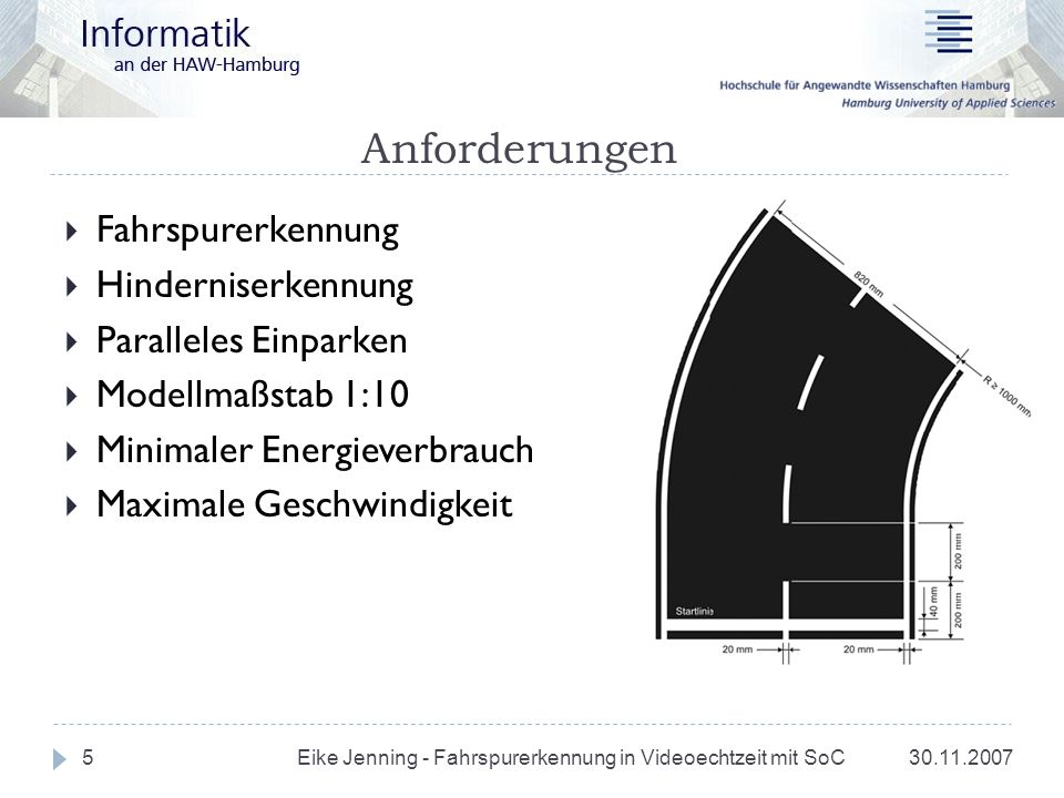 Anforderungen 30.11.2007 Eike Jenning - Fahrspurerkennung in Videoechtzeit mit SoC 5 Fahrspurerkennung Hinderniserkennung Paralleles Einparken Modellm