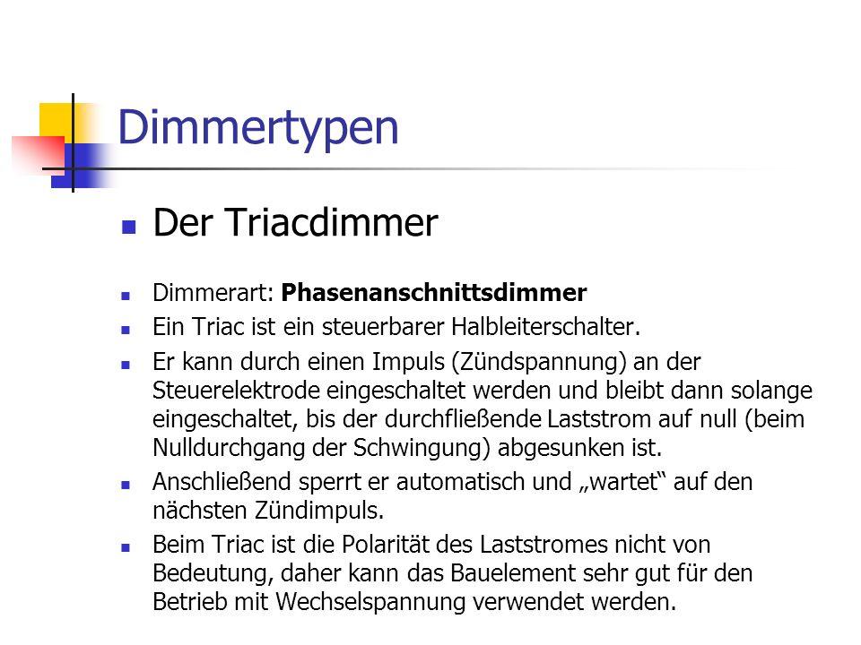 Dimmertypen Der Triacdimmer Dimmerart: Phasenanschnittsdimmer Ein Triac ist ein steuerbarer Halbleiterschalter. Er kann durch einen Impuls (Zündspannu