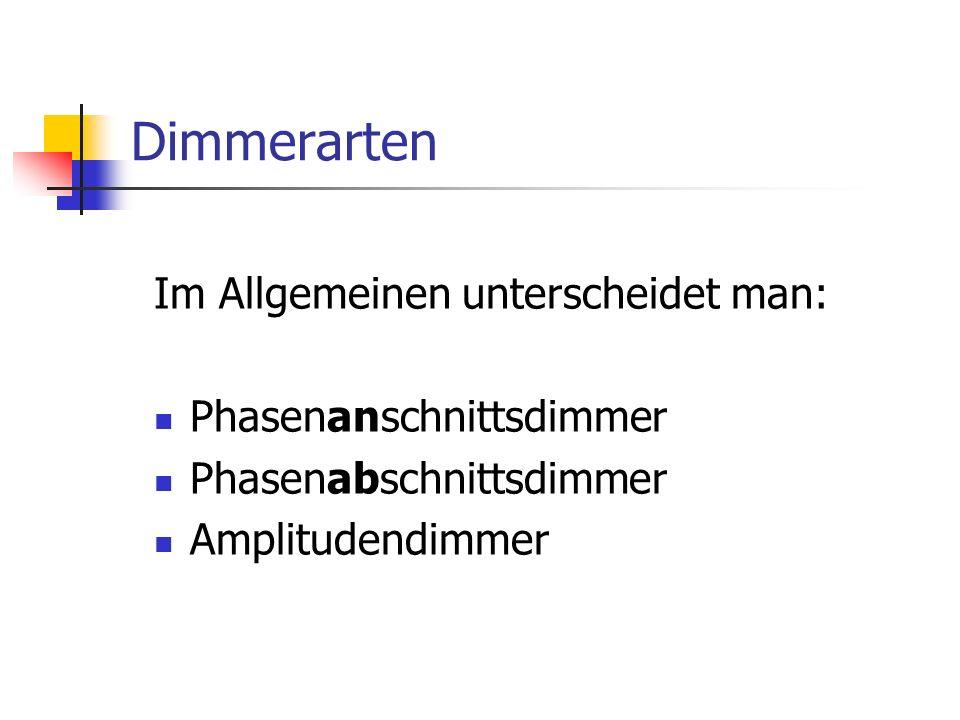 Dimmerarten - Zusammenfassung t A 20 ms Spannungsverlauf ohne Drossel (Phasenanschnitt) bei 50 Hz Abb.6: Scharf angeschnittener Netzspannungssinus; 230 V bei 50 Hz