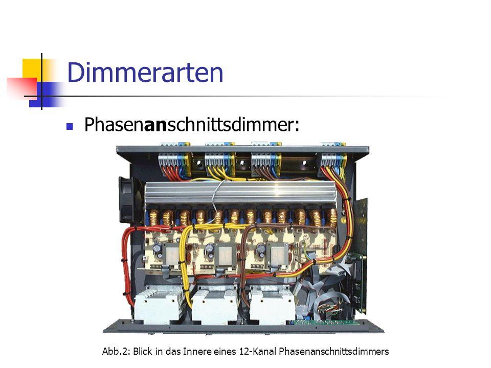 Dimmerarten Phasenabschnittsdimmer: ( inverse (reverse) phase control ) Das Prinzip funktioniert ähnlich wie das des Phasenanschnitts.