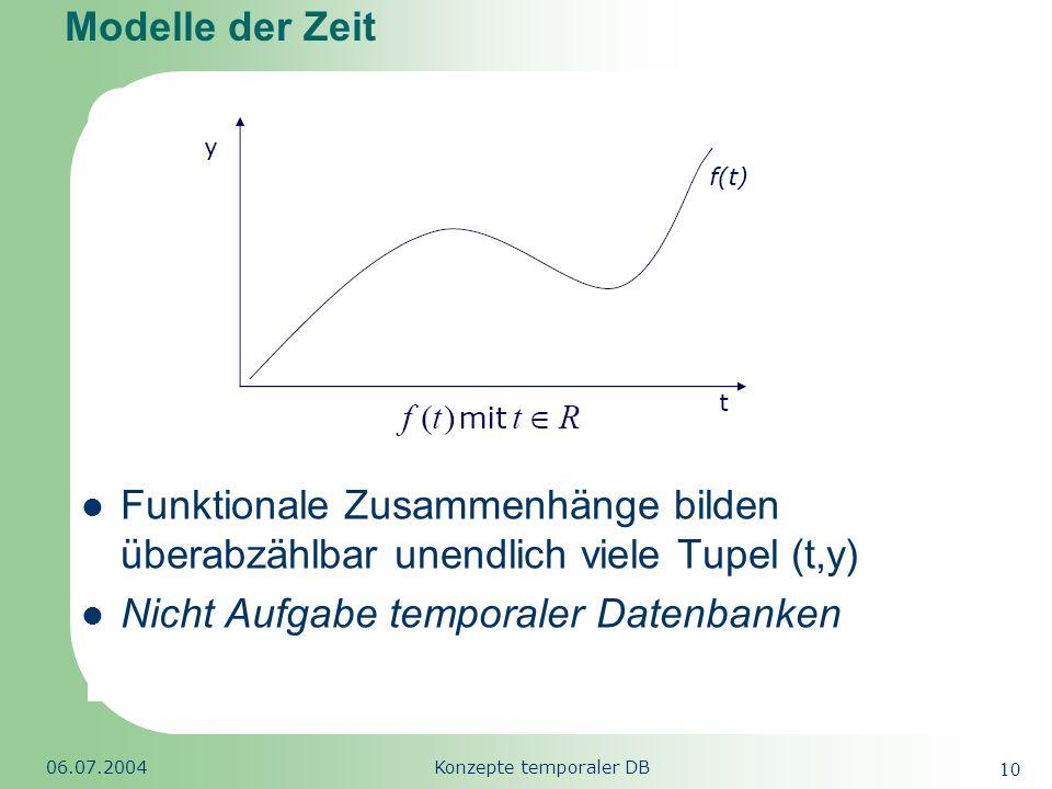 Republic of South Africa 06.07.2004Konzepte temporaler DB 10 Modelle der Zeit Funktionale Zusammenhänge bilden überabzählbar unendlich viele Tupel (t,