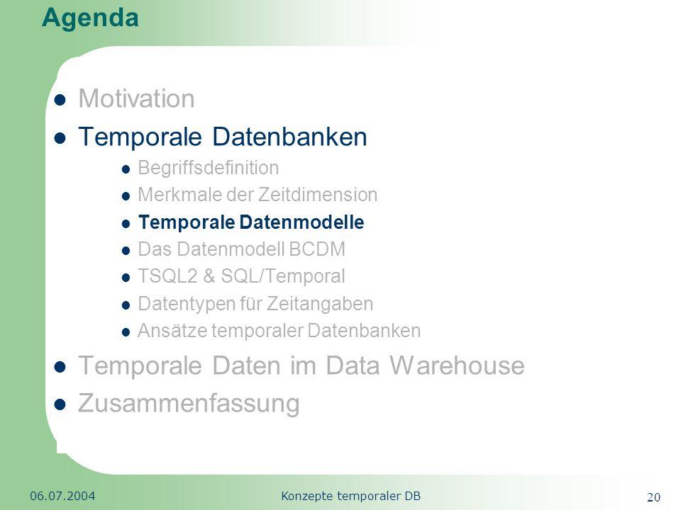 Republic of South Africa 06.07.2004Konzepte temporaler DB 20 Agenda Motivation Temporale Datenbanken Begriffsdefinition Merkmale der Zeitdimension Tem