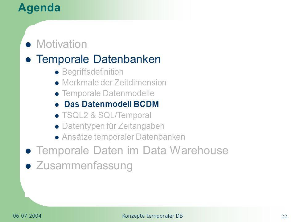 Republic of South Africa 06.07.2004Konzepte temporaler DB 22 Agenda Motivation Temporale Datenbanken Begriffsdefinition Merkmale der Zeitdimension Tem