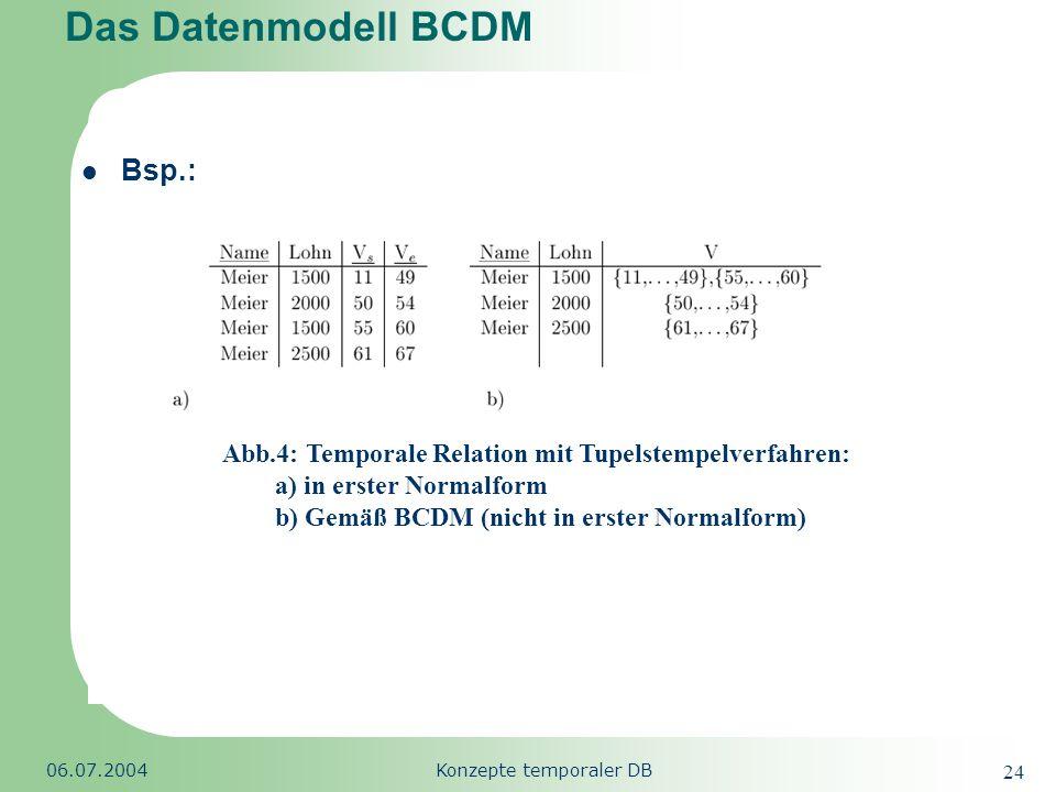Republic of South Africa 06.07.2004Konzepte temporaler DB 24 Das Datenmodell BCDM Bsp.: Abb.4: Temporale Relation mit Tupelstempelverfahren: a) in ers