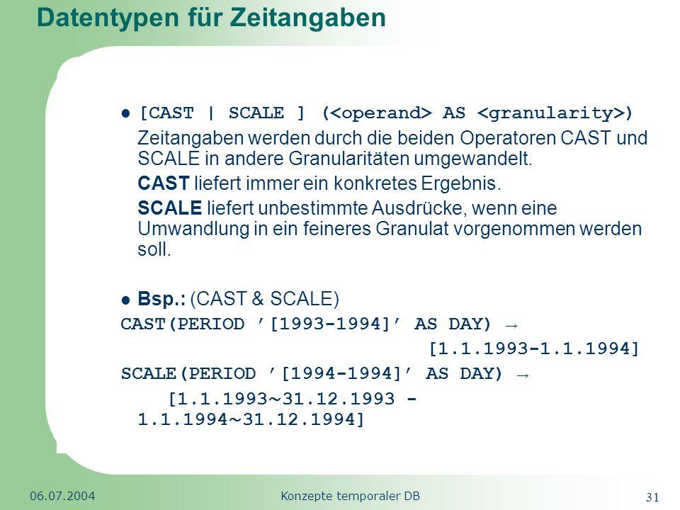Republic of South Africa 06.07.2004Konzepte temporaler DB 31 Datentypen für Zeitangaben [CAST | SCALE ] ( AS ) Zeitangaben werden durch die beiden Ope