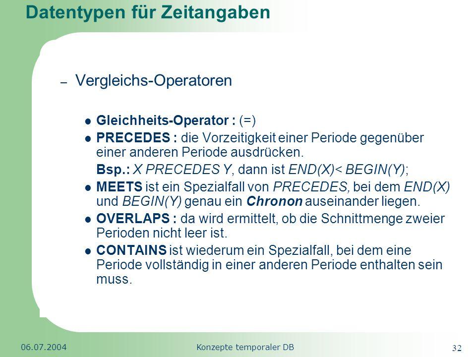 Republic of South Africa 06.07.2004Konzepte temporaler DB 32 Datentypen für Zeitangaben – Vergleichs-Operatoren Gleichheits-Operator : (=) PRECEDES :