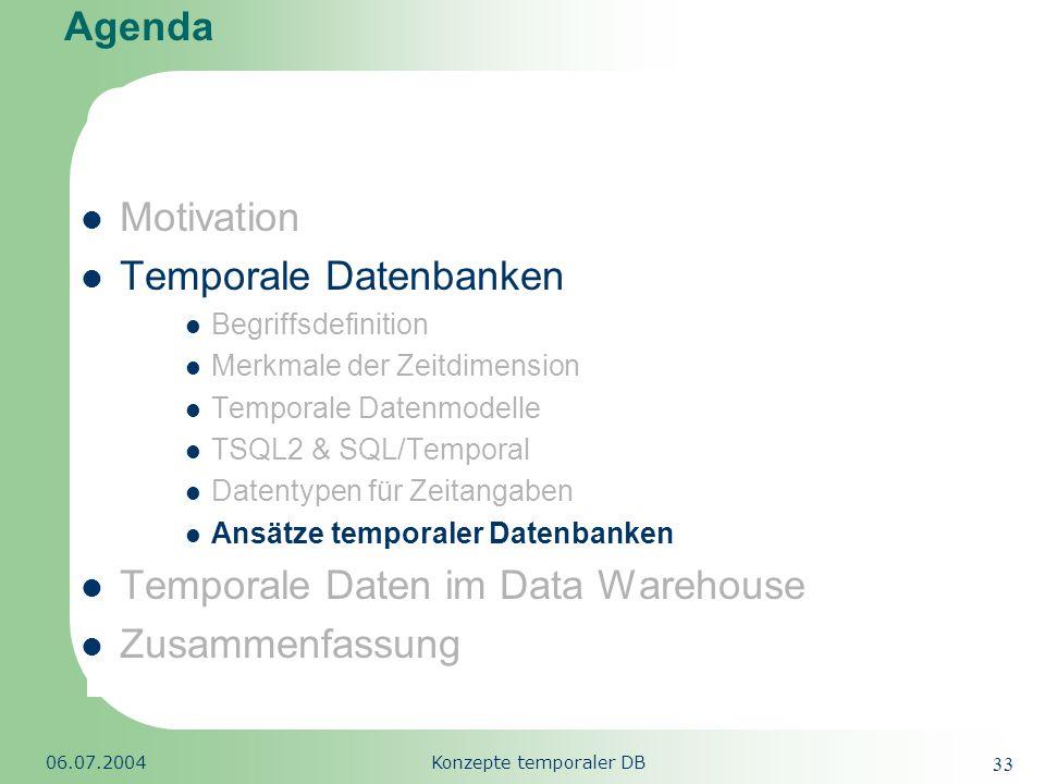 Republic of South Africa 06.07.2004Konzepte temporaler DB 33 Agenda Motivation Temporale Datenbanken Begriffsdefinition Merkmale der Zeitdimension Tem