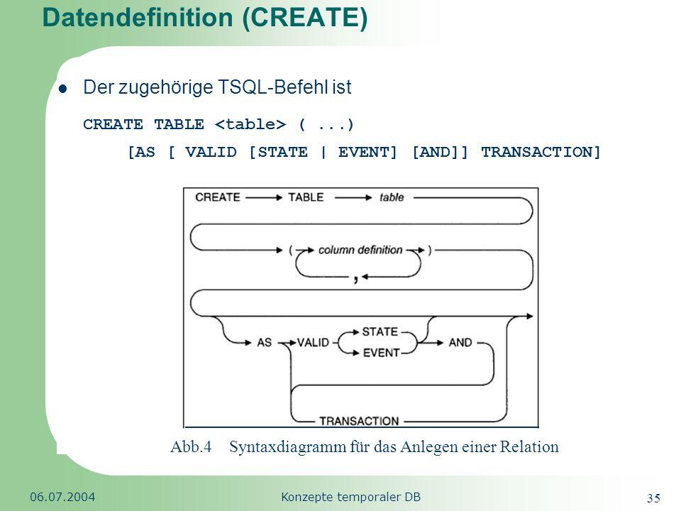 Republic of South Africa 06.07.2004Konzepte temporaler DB 35 Datendefinition (CREATE) Der zugehörige TSQL-Befehl ist CREATE TABLE (...) [AS [ VALID [S