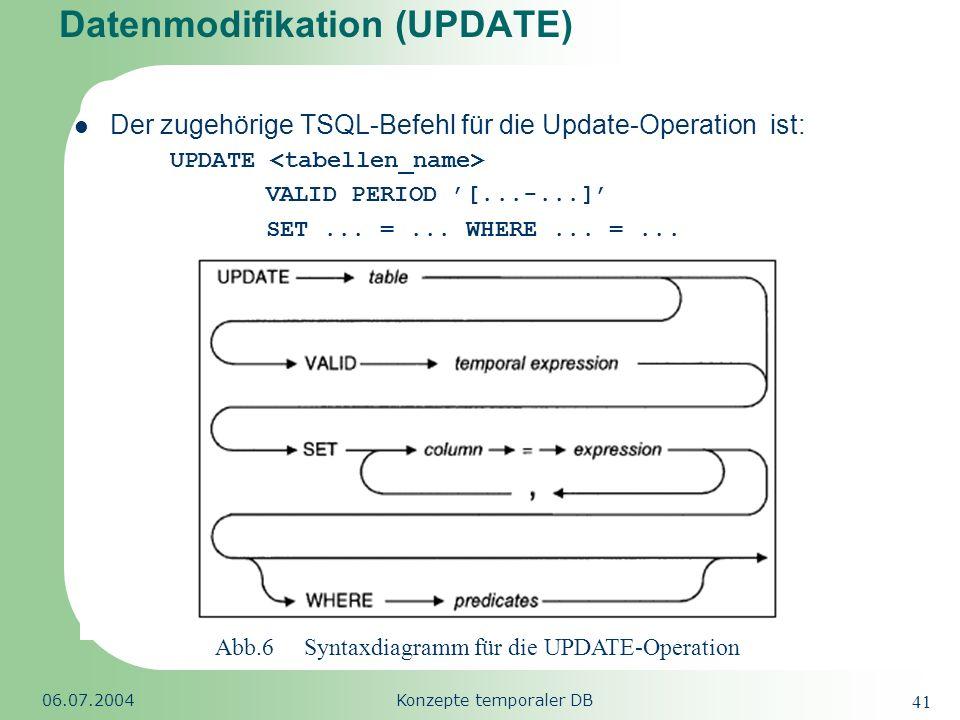Republic of South Africa 06.07.2004Konzepte temporaler DB 41 Datenmodifikation (UPDATE) Der zugehörige TSQL-Befehl für die Update-Operation ist: UPDAT