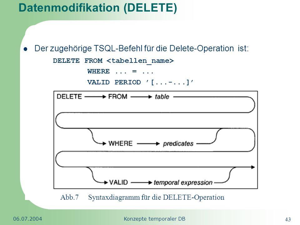 Republic of South Africa 06.07.2004Konzepte temporaler DB 43 Datenmodifikation (DELETE) Der zugehörige TSQL-Befehl für die Delete-Operation ist: DELET